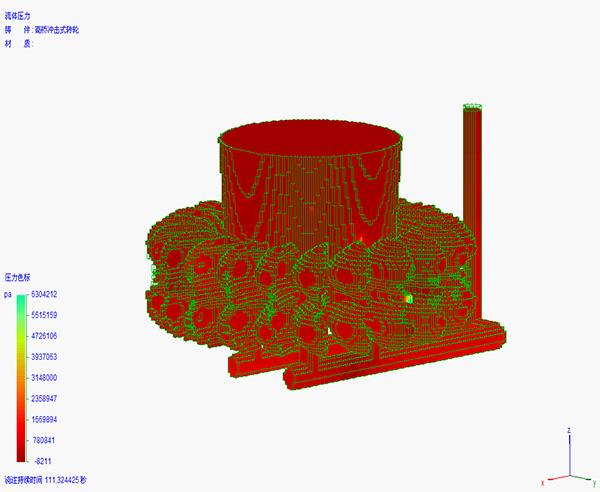 冲击式水轮机发电机组